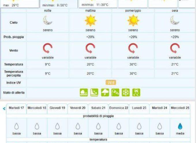 Previsioni Meteo del LAMMA Toscana per la Valle del Serchio emesse giovedì 12 settembre