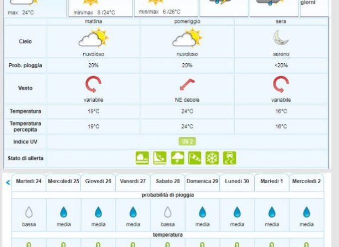 il Meteo del LAMMA Toscana per la Valle del Serchio  di giovedì 19 settembre