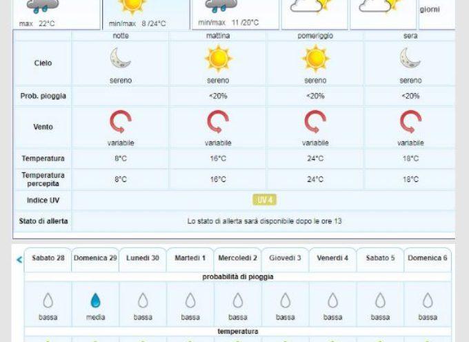 le Previsioni Meteo del LAMMA Toscana per la Valle del Serchio emesse lunedì 23 settembre