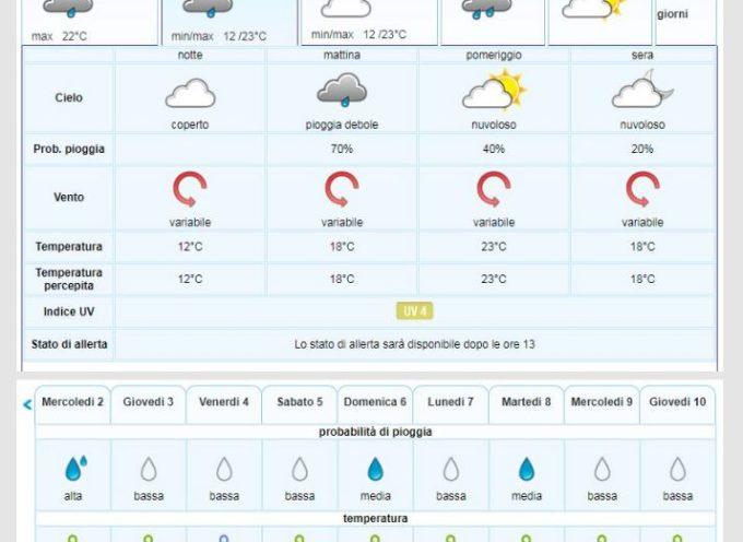 Previsioni Meteo del LAMMA Toscana per la Valle del Serchio emesse venerdì 27 settembre