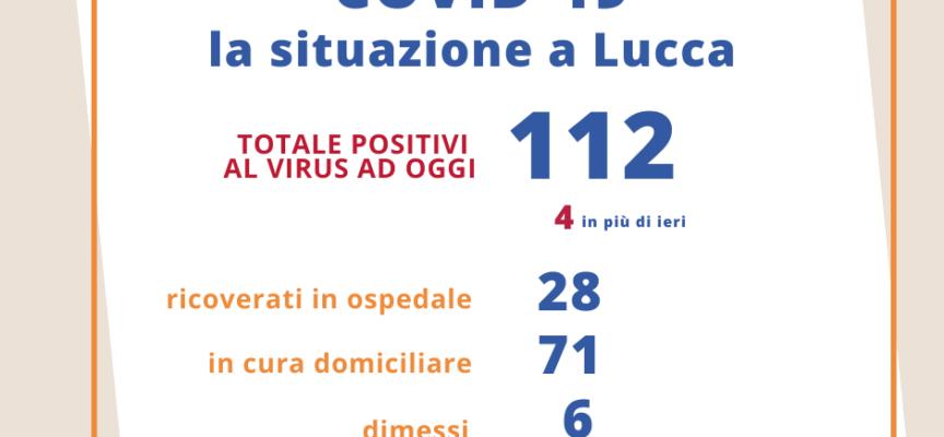 La situazione COVID 19 a Lucca, AL 29 marzo 2020.