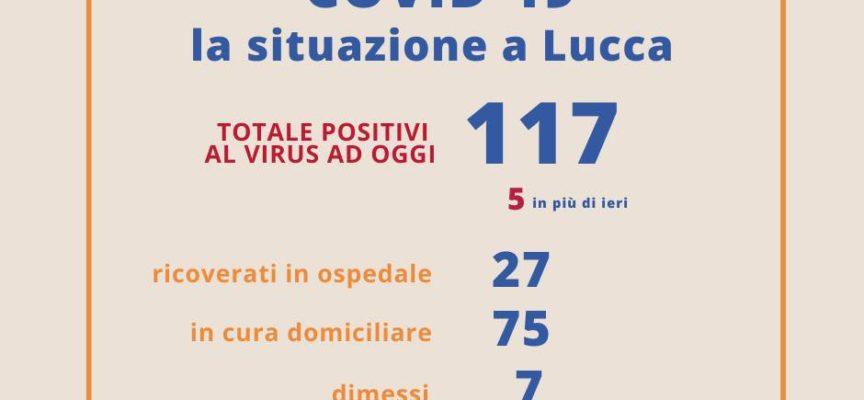 Aggiornamento Coronavirus – La situazione di oggi a Lucca, 30 marzo