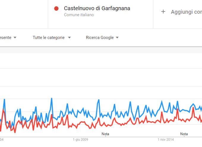 Barga Vs Castelnuovo – Roma Vs Parigi – A colpi di Trends