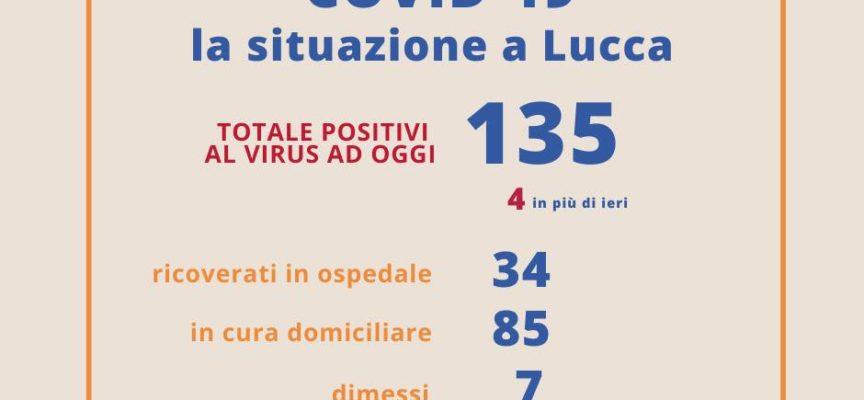 lucca – Aggiornamento Coronavirus al 31 marzo – Nuovi quattro contagiati nel comune di Lucca