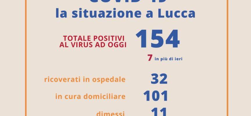 Aggiornamento Coronavirus – Oggi 3 APRILE, ci sono 7 nuovi casi positivi a Lucca.