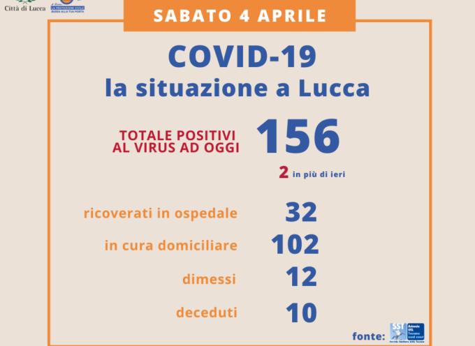 Aggiornamento Coronavirus – La situazione di oggi 4 APRILE a Lucca: due nuovi positivi