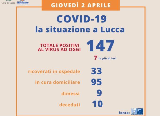 Aggiornamento Coronavirus – La situazione di oggi a Lucca: 7 nuovi casi positivi