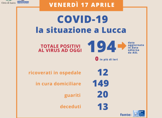 LUCCA – Zero nuovi casi positivi oggi nel nostro comune.