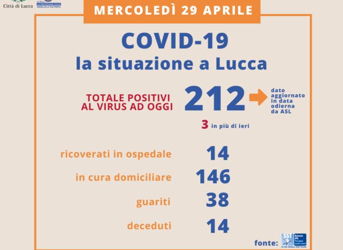 LUCCA – Aggiornamento Coronavirus: tre nuovi casi positivi sul nostro territorio,