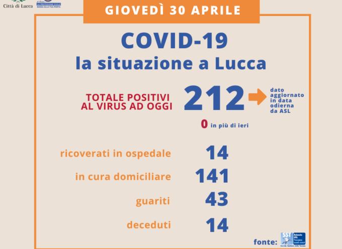 lucca – Coronavirus: zero nuovi casi positivi sul nostro territorio e ben 5 guariti in più. al 30 aprile