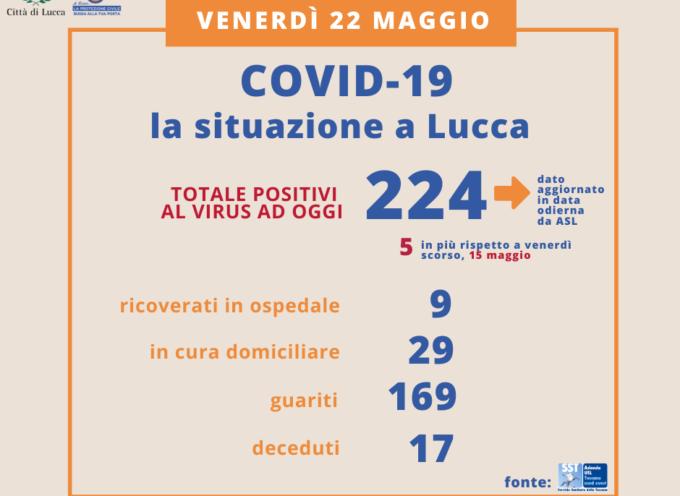 LUCCA – Aggiornamento Coronavirus al 22 maggio