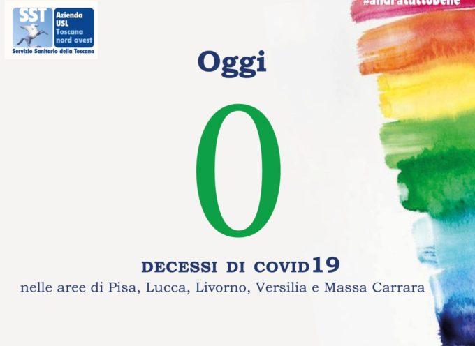 Oggi, su tutto il territorio della Azienda USL Toscana nord ovest, si sono registrati #ZeroDecessi legati al #Covid.