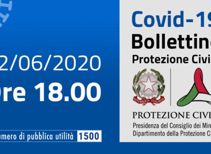 Covid-19, i casi in Italia: 2 giugno ore 18