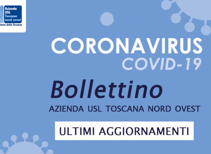 CORONAVIRUS – oggi 21 agosto 24 nuovi casi positivi in ASL Toscana nord ovest. – 13 IN VERSILIA