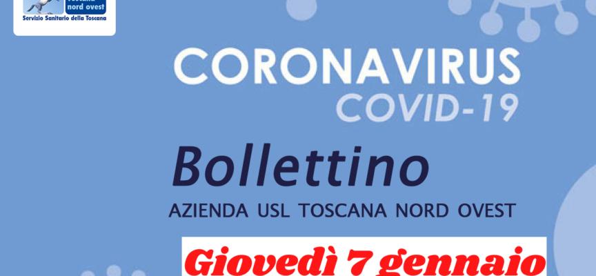 I CASI DI COVID OGGI IN VERSILIA SONO 34