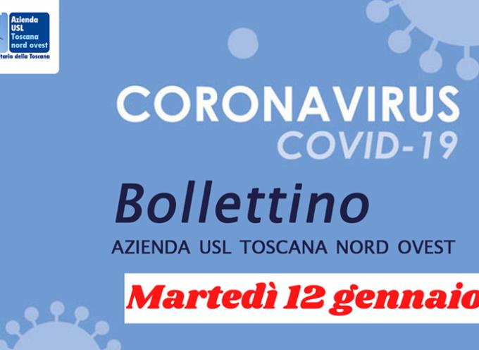 I CASI DI COVID OGGI IN VERSILIA SONO 8