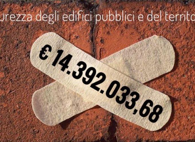 VALLE DEL SERCHIO -FINANZIAMENTI PER  14 milioni di euro che, da un lato serviranno a risolvere molti problemi ai comuni,