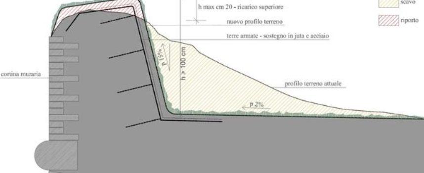 il progetto di restauro della Mura: i parapetti esterni non avranno ringhiere,
