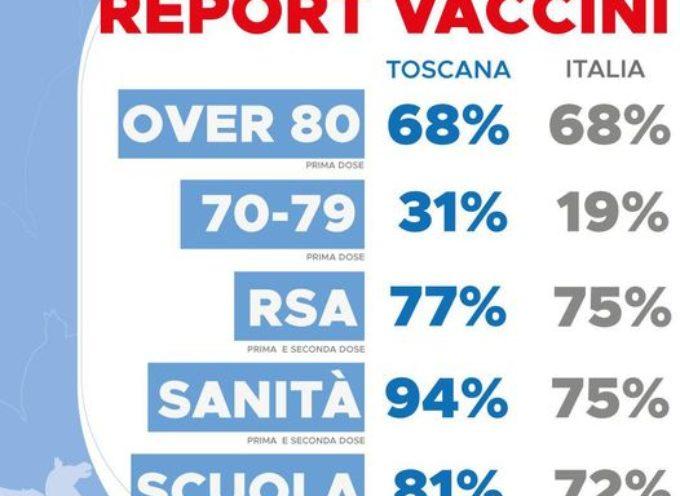 La campagna vaccinale non è una competizione sportiva tra le regioni.